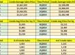 4Q2015 vs 4Q2014 Sales Data Comparison Matrix